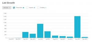 mailchimp-list-growth
